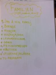 Lista familjen